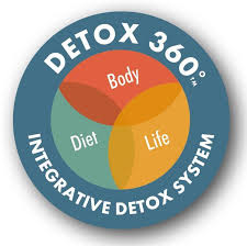 detox_360_logo